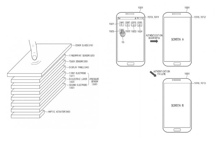 imagen Samsung patenta un nuevo sensor de huellas dactilares