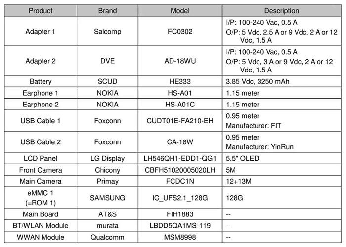 imagen Características técnicas del Nokia 9
